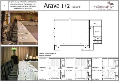 Arava Conference room